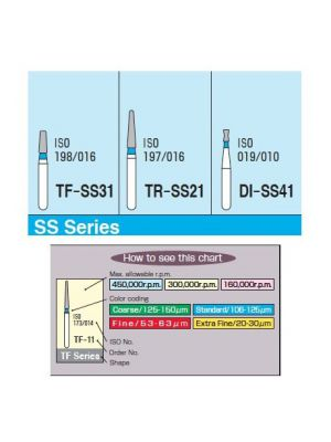 Mani Diamond Burs - Super Short Shank / SS Series