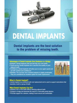 Dental Implants - Dental Poster