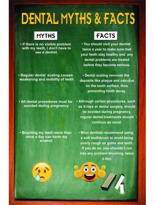 Dental Myths and Facts - Dental Poster