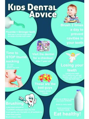 Kids Dental Advice - Dental Poster