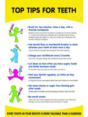Top Tips For Teeth - Dental Poster