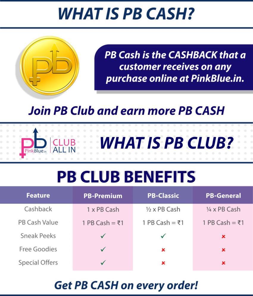 pbClub1